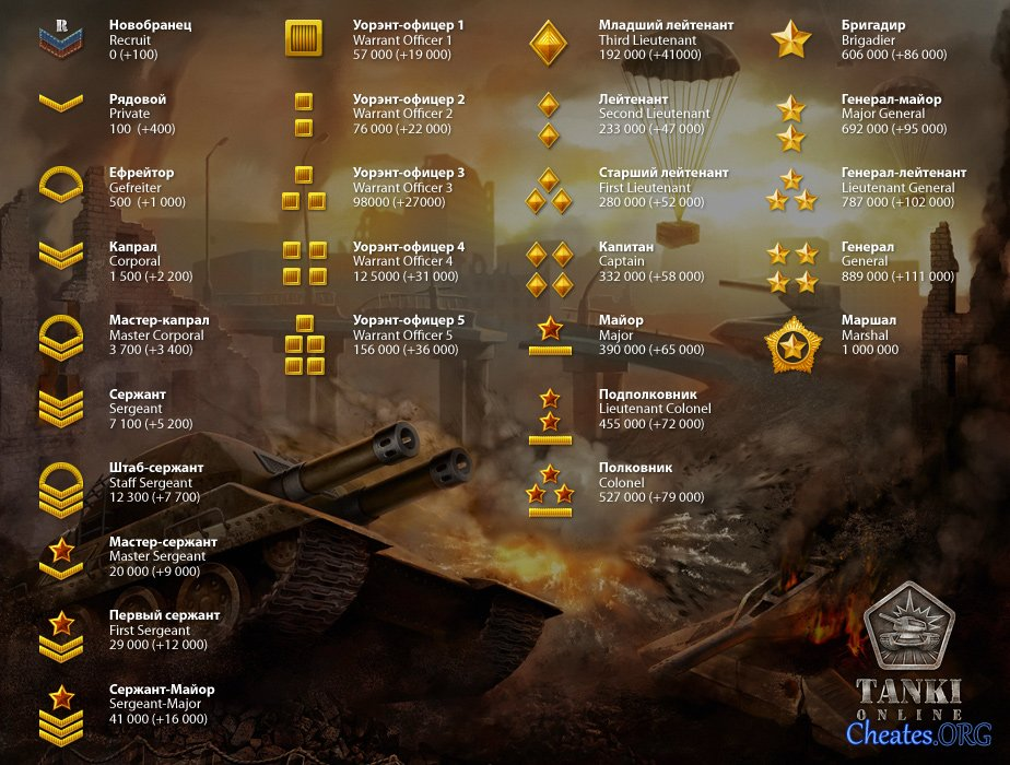 Играть world of tanks бесплатно без регистрации смс