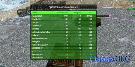 скачать программу cheat world of tanks
